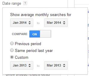 keyword planner perbandingan jumlah pencarian kurun waktu tertentu