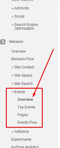 event tracking analytics